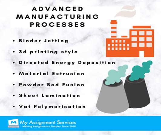 advanced Manufacturing process