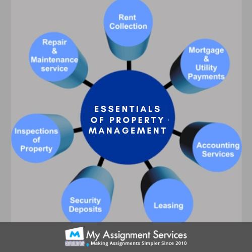 essentials of property management