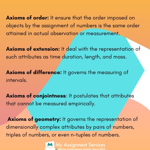 key aspects of measurement