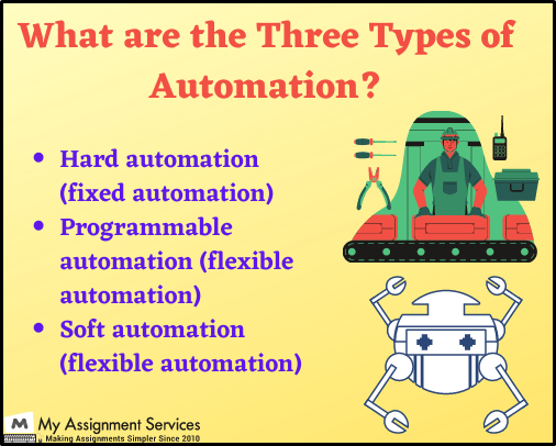 three types of automation