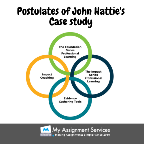 John Hattie case study