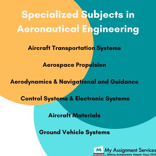 Aeronautical Engineering core subjects
