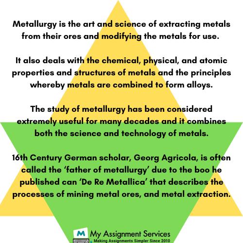 Metallurgical Engineering