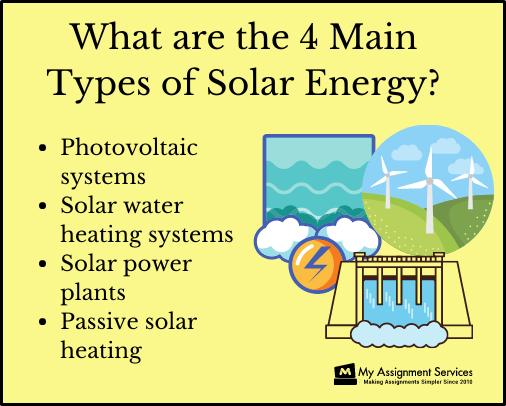 main types of solar energy