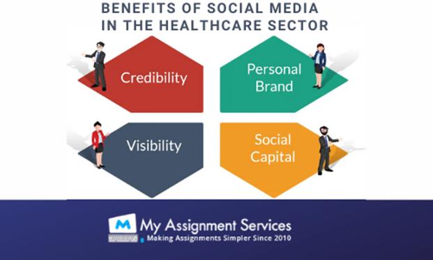 benifits of social media