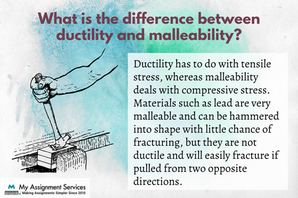 difference between ductility and malleability