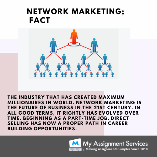 networking marketing fact