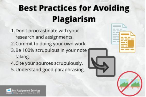 Best practices For Avoiding Plagiarism