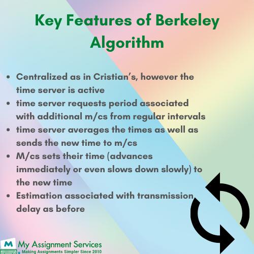 Berkeley algorithm assignment help