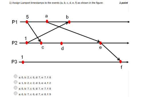 Berkeley algorithm assignment help Australia