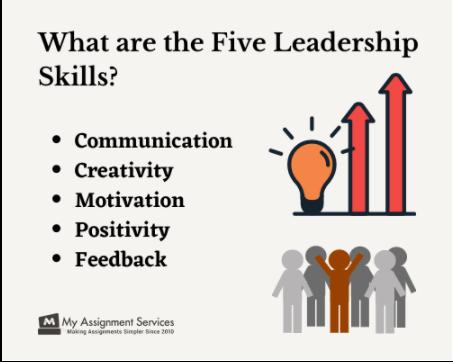 Leadership Skills Case Study Help