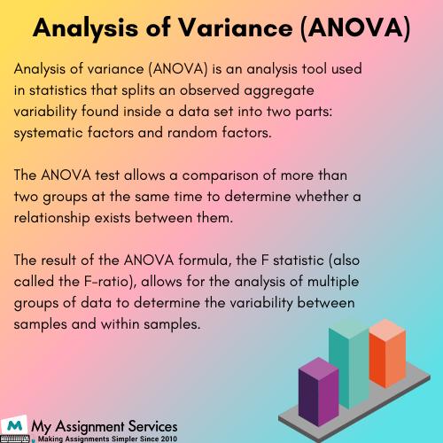 ANOVA analysis tool overview