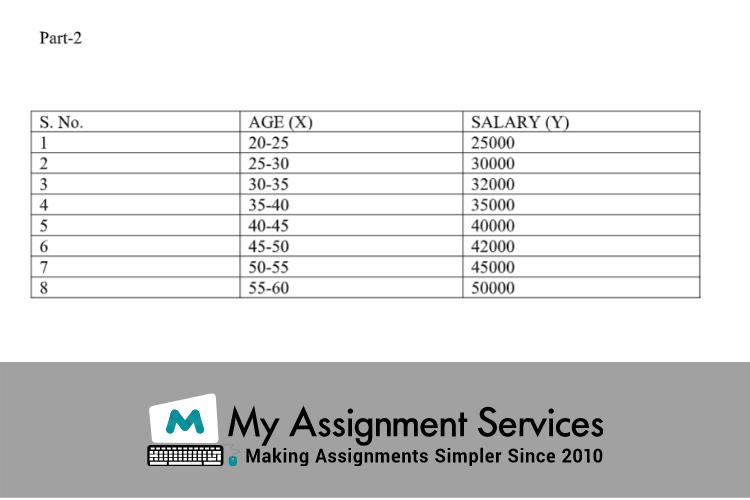 MyMathLab Homework Answer Sample
