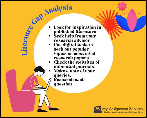 Literature Gaps Analysis