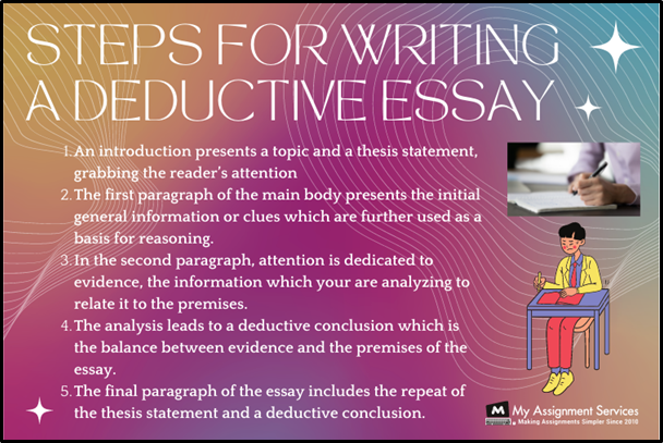 step for writing deductive essay