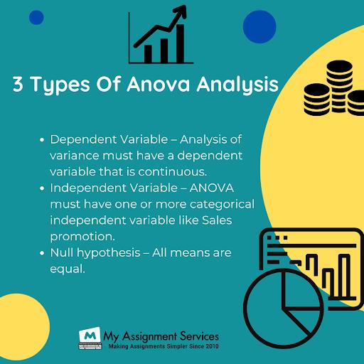 types of ANOVA analysis