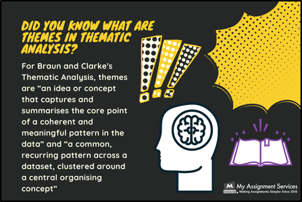 Themes in Thematic Analysis