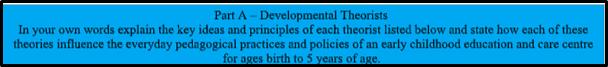 CHC50113 Development Theorists