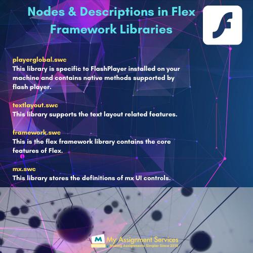 flex framework libraries