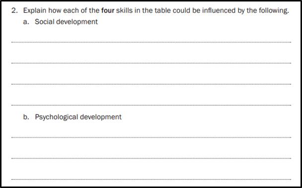 CHCECE017 Assessment question