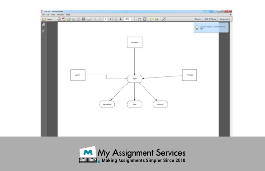 Services and Payment Diagram