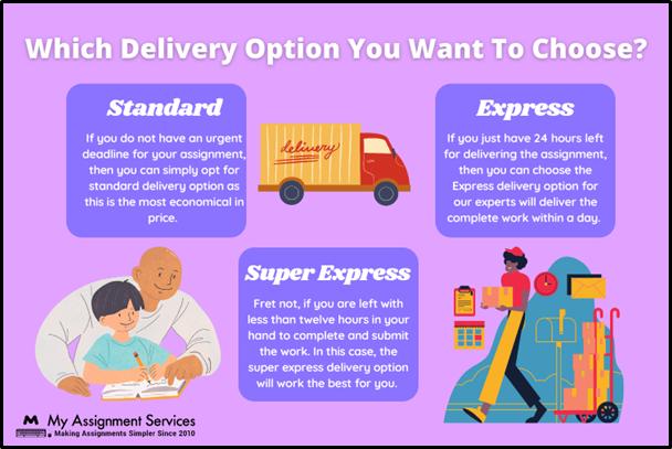 Choose Delivery Option